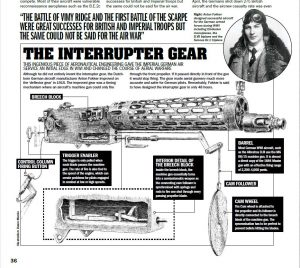 WW1 Interrupter Gear Illustration - History of War