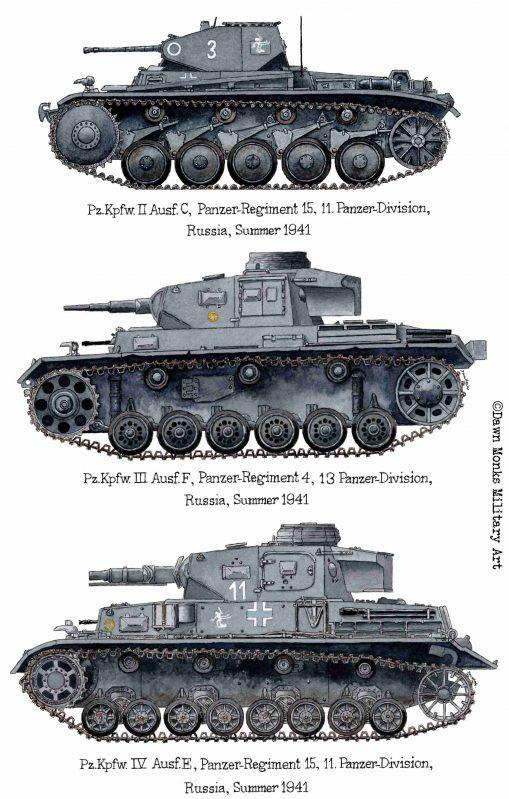 Panzer Profiles - Panzer II Panzer III Panzer IV - Acrylic ink - Iron Cross Magazine